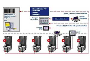 Volumetric Feeder Controls